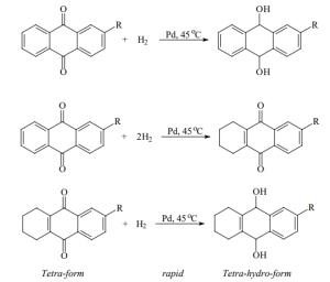 فرایند هیدروژناسیون